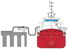 LNG ship to shore transfer
